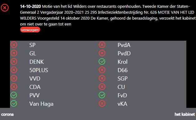 Restaurants openhouden 14-10-2020